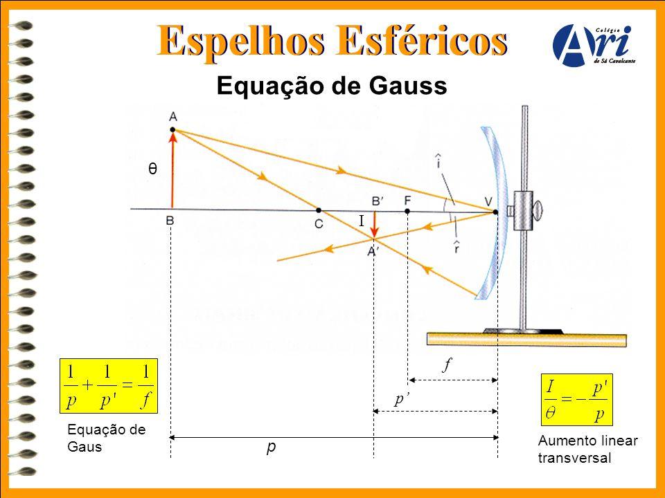 Espelhos Esféricos θ I f p' p Equação de Gaus Aumento linear transversal Equação de Gauss