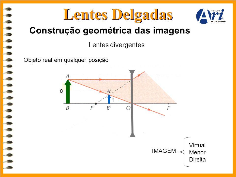 Lentes Delgadas Construção geométrica das imagens Lentes divergentes Objeto real em qualquer posição Virtual Menor Direita IMAGEM I θ