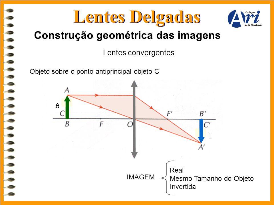 Lentes Delgadas Construção geométrica das imagens Lentes convergentes Objeto sobre o ponto antiprincipal objeto C Real Mesmo Tamanho do Objeto Inverti