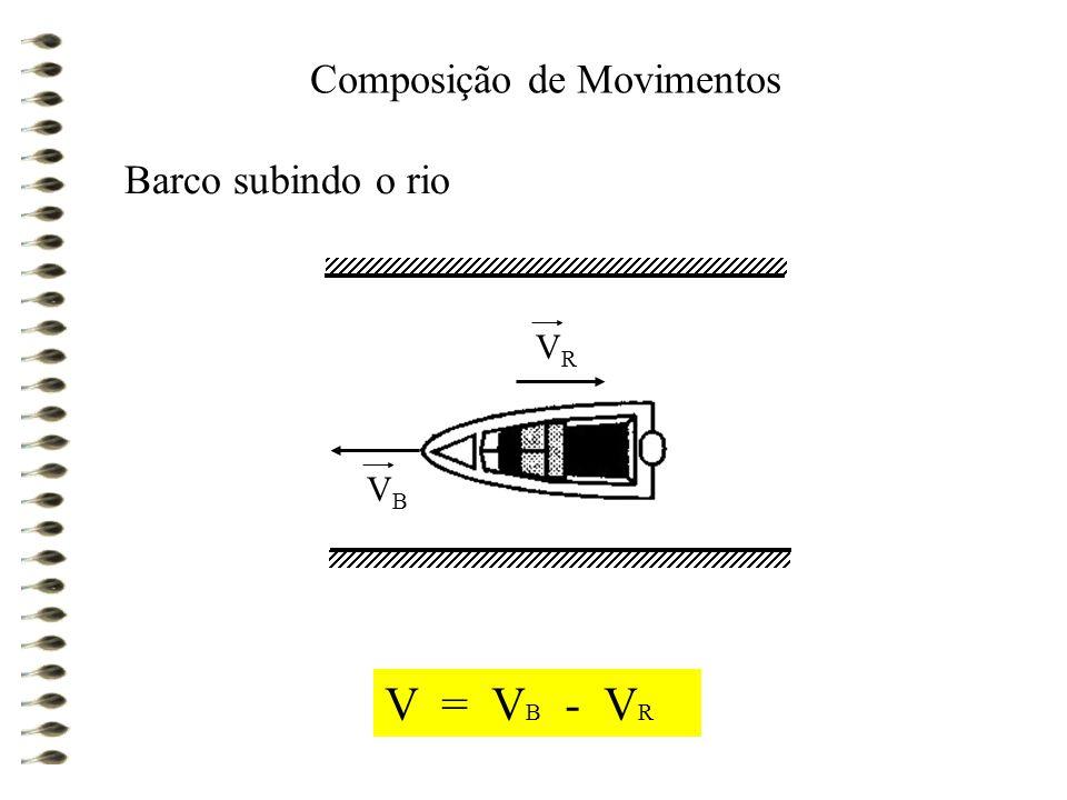 Colisões Choque elástico A B 60 m/s20 m/s Antes A B 10 m/s50 m/s Depois Características •Há conservação de energia cinética.