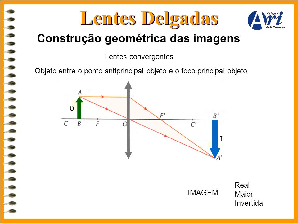 Lentes Delgadas Construção geométrica das imagens Lentes convergentes Objeto entre o ponto antiprincipal objeto e o foco principal objeto Real Maior I