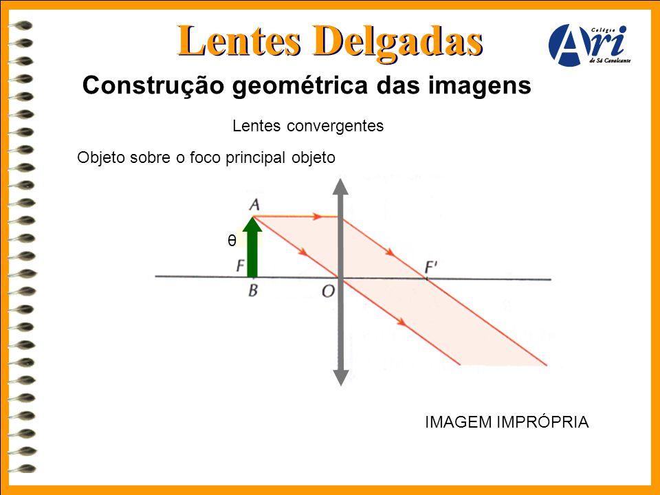 Lentes Delgadas Construção geométrica das imagens Lentes convergentes Objeto sobre o foco principal objeto IMAGEM IMPRÓPRIA θ