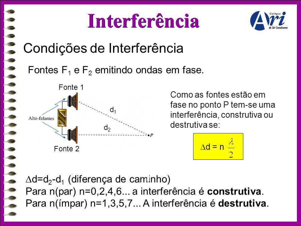 Interferência Condições de Interferência Fontes F 1 e F 2 emitindo ondas em fase. Como as fontes estão em fase no ponto P tem-se uma interferência, co