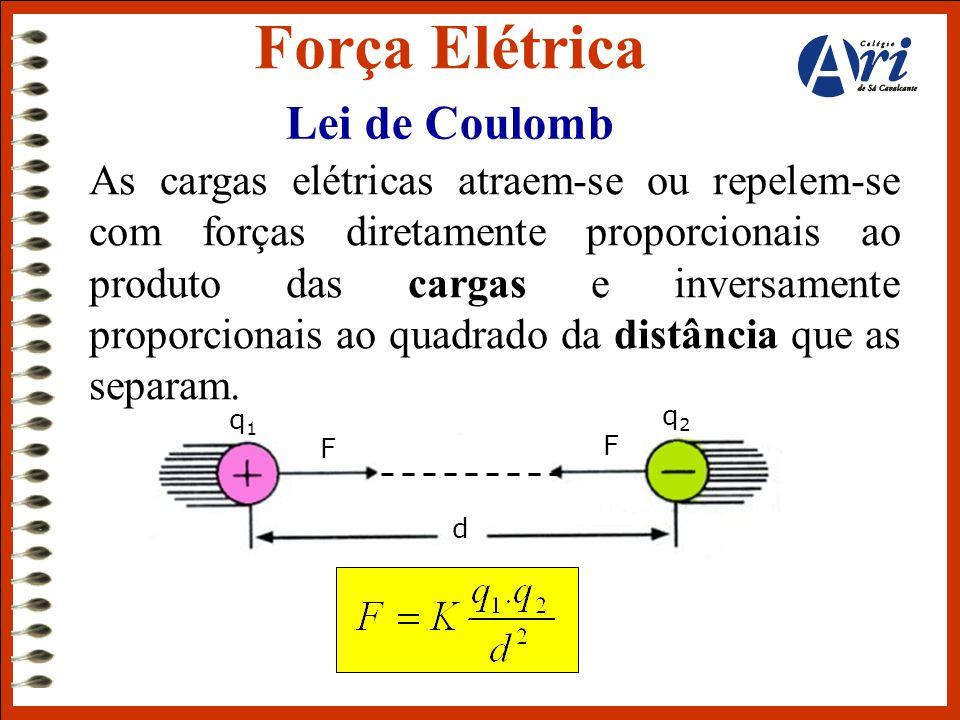 Lei de Coulomb Força Elétrica As cargas elétricas atraem-se ou repelem-se com forças diretamente proporcionais ao produto das cargas e inversamente pr