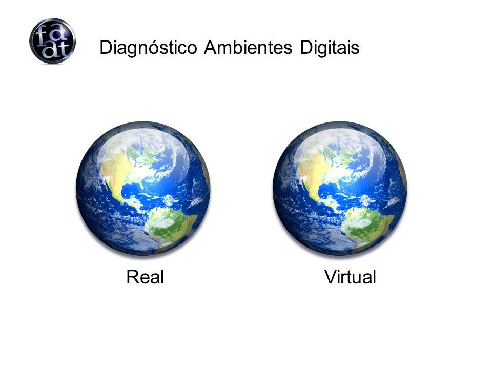 Diagnóstico Ambientes Digitais Real Virtual