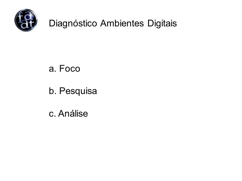 Diagnóstico Ambientes Digitais a. Foco b. Pesquisa c. Análise