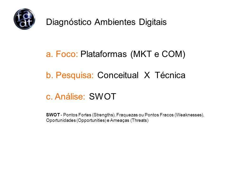 Diagnóstico Ambientes Digitais a.Foco: Plataformas (MKT e COM) b.