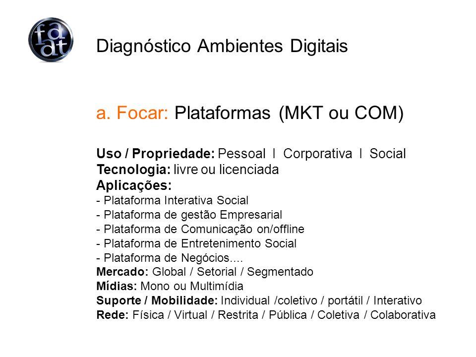 Diagnóstico Ambientes Digitais a.