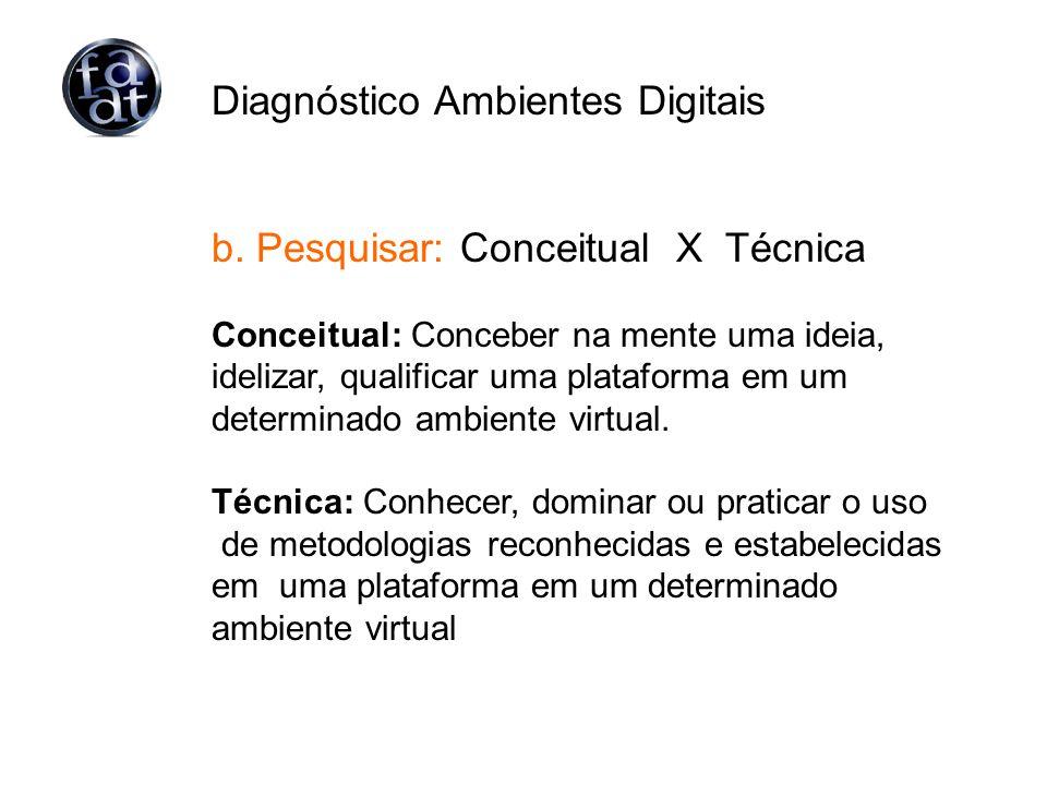 Diagnóstico Ambientes Digitais b.
