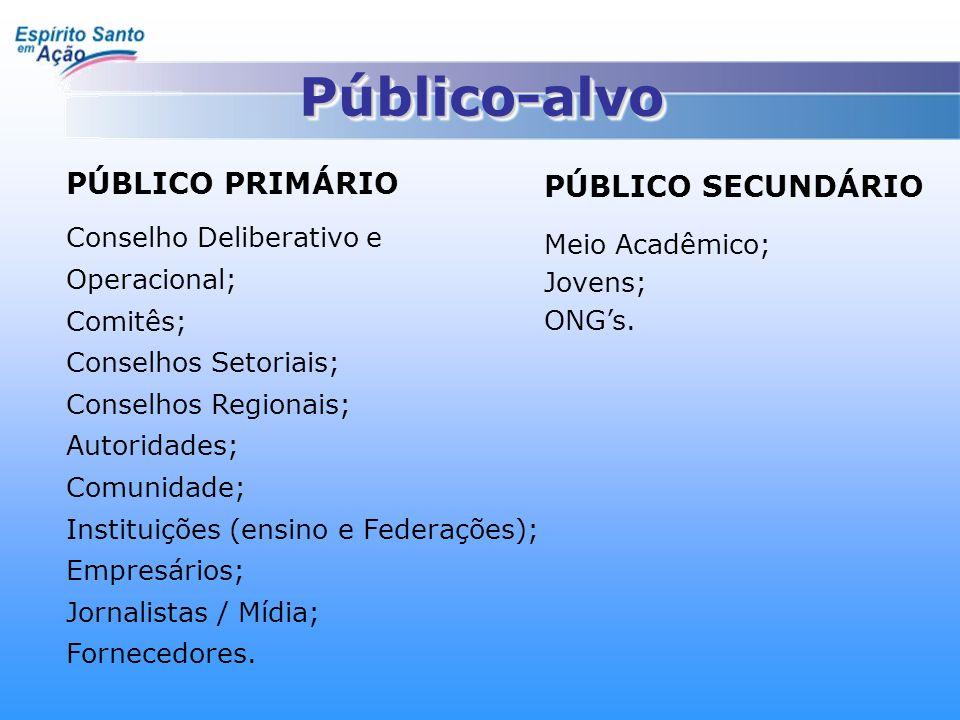 Público-alvoPúblico-alvo PÚBLICO PRIMÁRIO Conselho Deliberativo e Operacional; Comitês; Conselhos Setoriais; Conselhos Regionais; Autoridades; Comunid