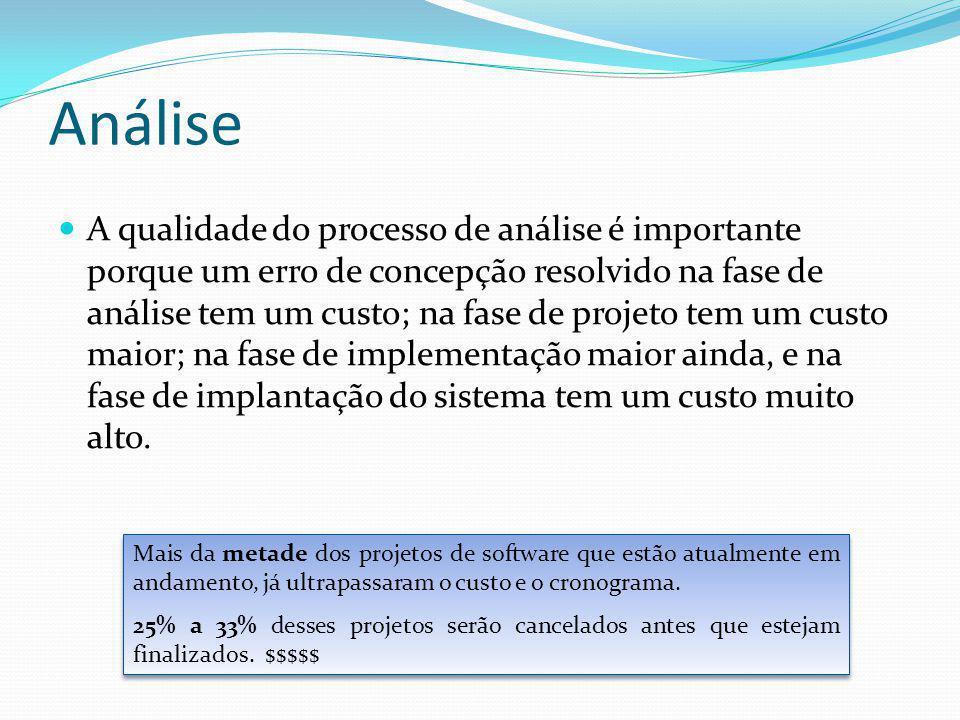 Análise  A qualidade do processo de análise é importante porque um erro de concepção resolvido na fase de análise tem um custo; na fase de projeto te