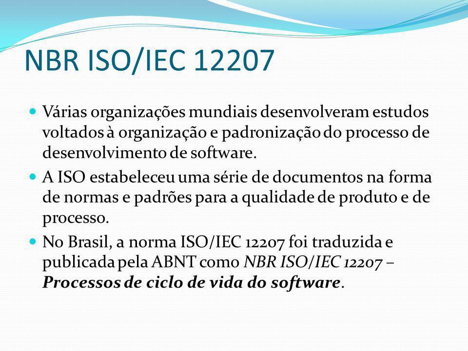  Várias organizações mundiais desenvolveram estudos voltados à organização e padronização do processo de desenvolvimento de software.  A ISO estabel