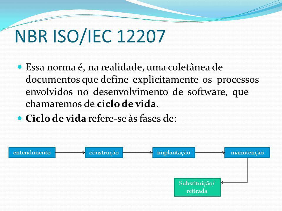 NBR ISO/IEC 12207  Essa norma é, na realidade, uma coletânea de documentos que define explicitamente os processos envolvidos no desenvolvimento de so
