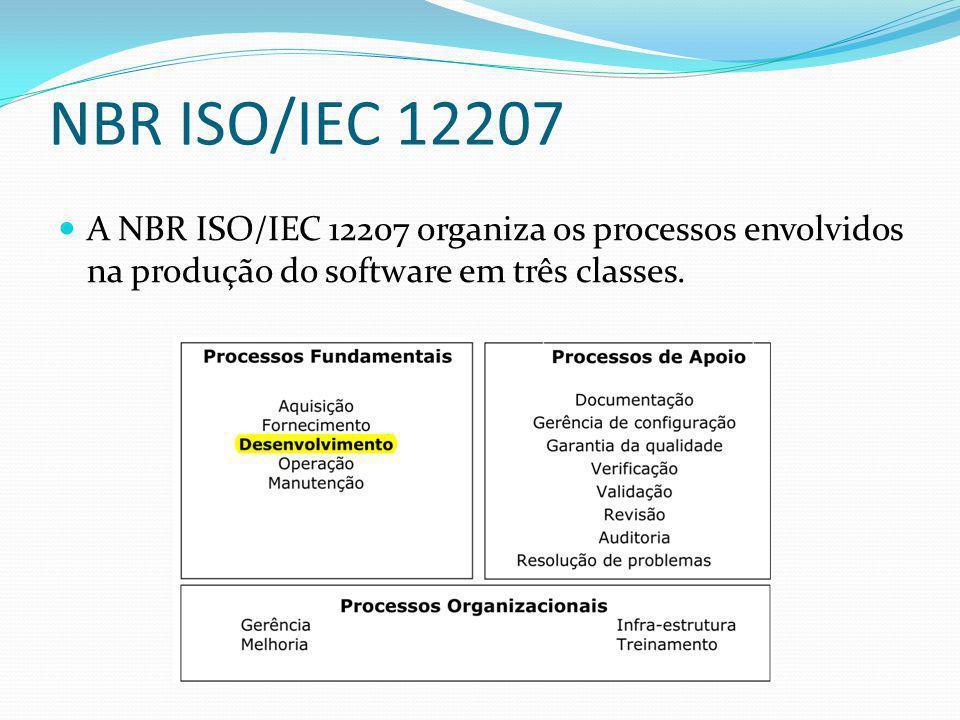 NBR ISO/IEC 12207  A NBR ISO/IEC 12207 organiza os processos envolvidos na produção do software em três classes.