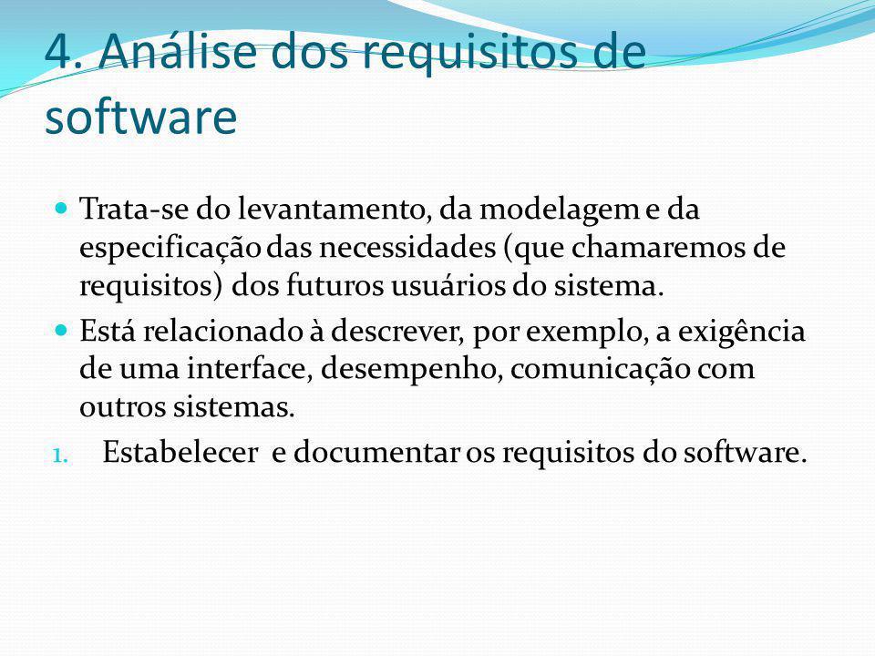 4. Análise dos requisitos de software  Trata-se do levantamento, da modelagem e da especificação das necessidades (que chamaremos de requisitos) dos