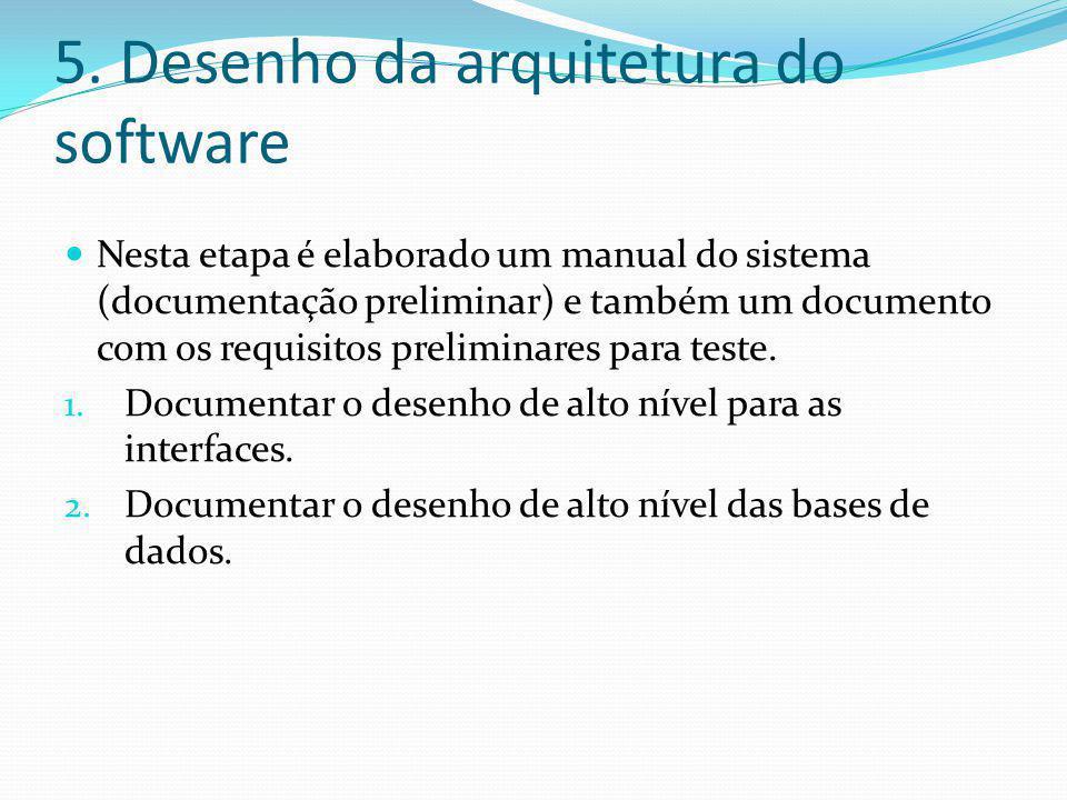 5. Desenho da arquitetura do software  Nesta etapa é elaborado um manual do sistema (documentação preliminar) e também um documento com os requisitos
