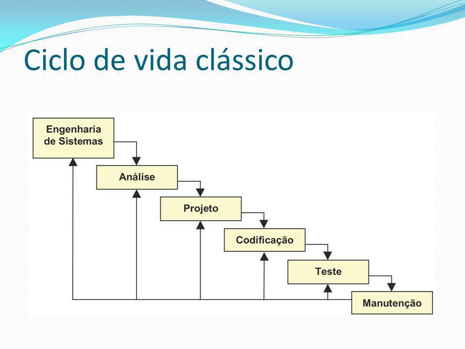 Ciclo de vida clássico