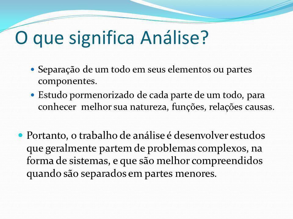 O que significa Análise?  Separação de um todo em seus elementos ou partes componentes.  Estudo pormenorizado de cada parte de um todo, para conhece
