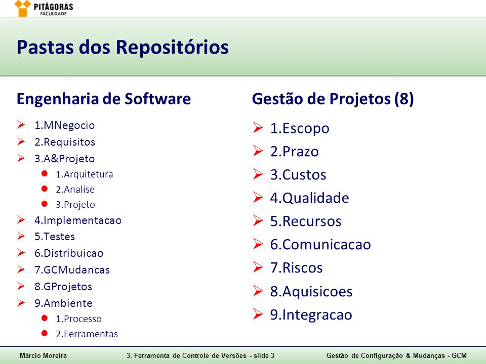 Márcio Moreira3. Ferramenta de Controle de Versões - slide 3Gestão de Configuração & Mudanças - GCM Pastas dos Repositórios Engenharia de Software  1