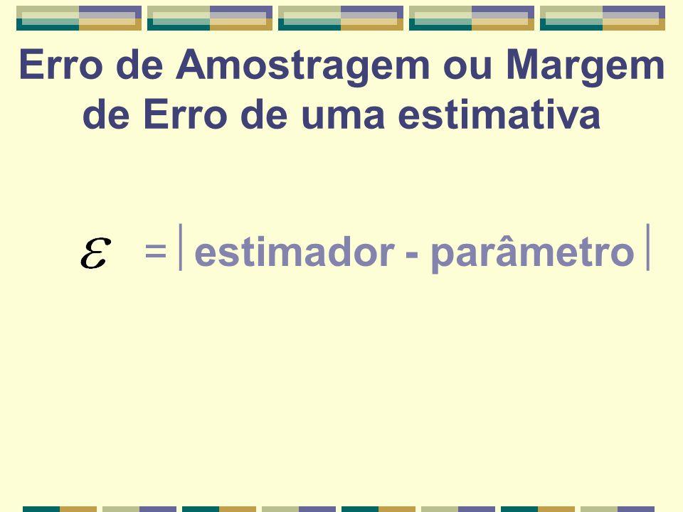 Erro de Amostragem ou Margem de Erro de uma estimativa =  estimador - parâmetro 