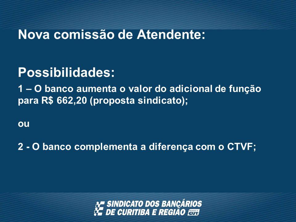 Nova comissão de Atendente: Possibilidades: 1 – O banco aumenta o valor do adicional de função para R$ 662,20 (proposta sindicato); ou 2 - O banco complementa a diferença com o CTVF;
