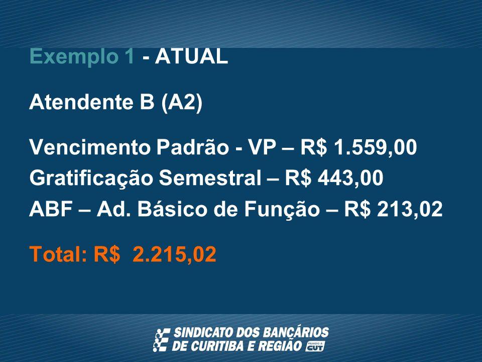 Exemplo 1 - ATUAL Atendente B (A2) Vencimento Padrão - VP – R$ 1.559,00 Gratificação Semestral – R$ 443,00 ABF – Ad.
