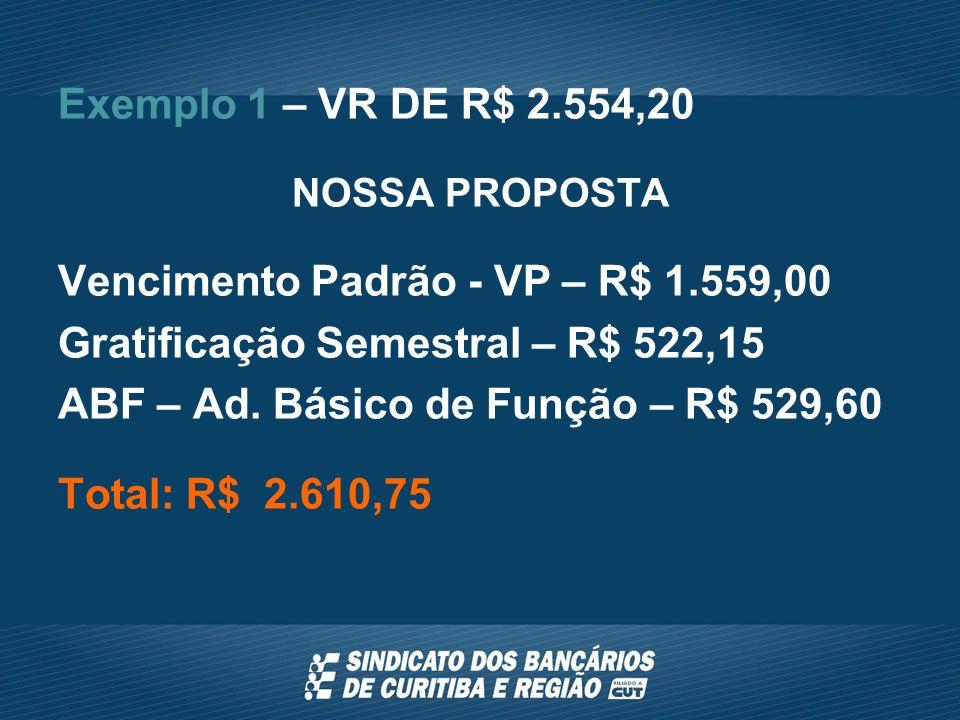 Exemplo 1 – VR DE R$ 2.554,20 NOSSA PROPOSTA Vencimento Padrão - VP – R$ 1.559,00 Gratificação Semestral – R$ 522,15 ABF – Ad.
