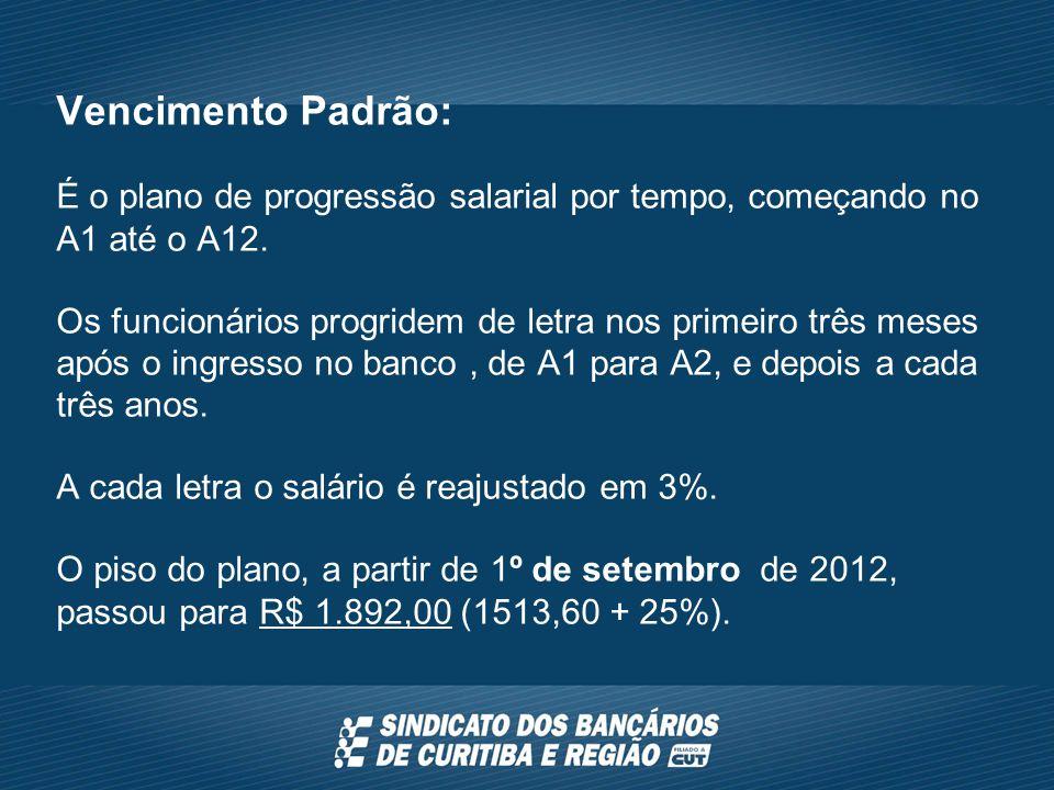 Vencimento Padrão: É o plano de progressão salarial por tempo, começando no A1 até o A12.