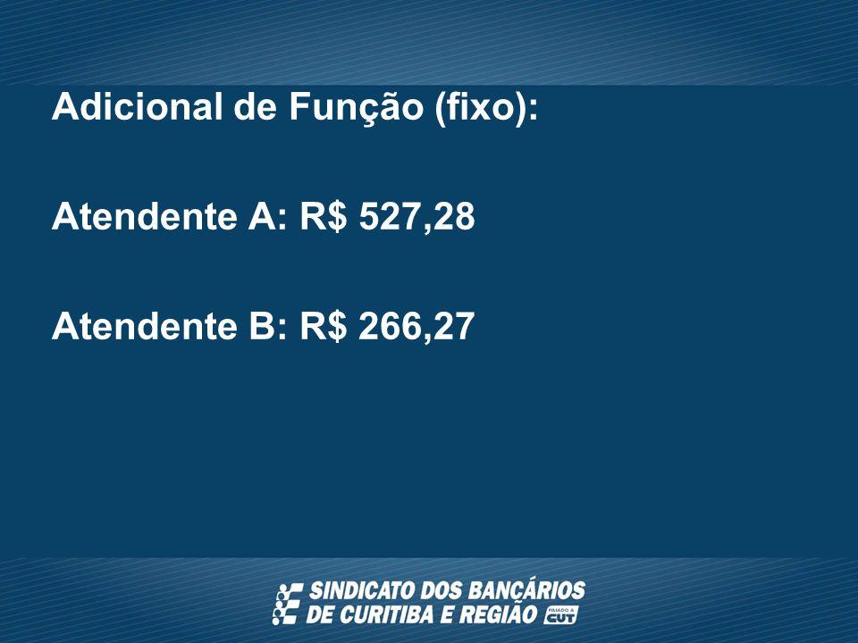 Adicional de Função (fixo): Atendente A: R$ 527,28 Atendente B: R$ 266,27