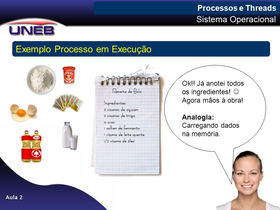 Processos e Threads Exemplo Processo em Execução Ok!! Já anotei todos os ingredientes!  Agora mãos à obra! Analogia: Carregando dados na memória.