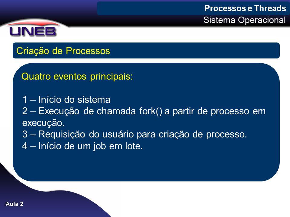 Processos e Threads Criação de Processos Quatro eventos principais: 1 – Início do sistema 2 – Execução de chamada fork() a partir de processo em execu
