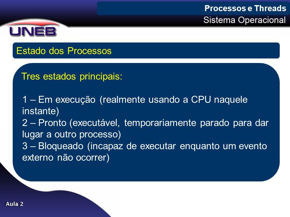 Processos e Threads Estado dos Processos Tres estados principais: 1 – Em execução (realmente usando a CPU naquele instante) 2 – Pronto (executável, te