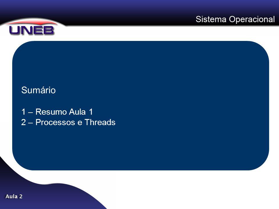 Sumário 1 – Resumo Aula 1 2 – Processos e Threads