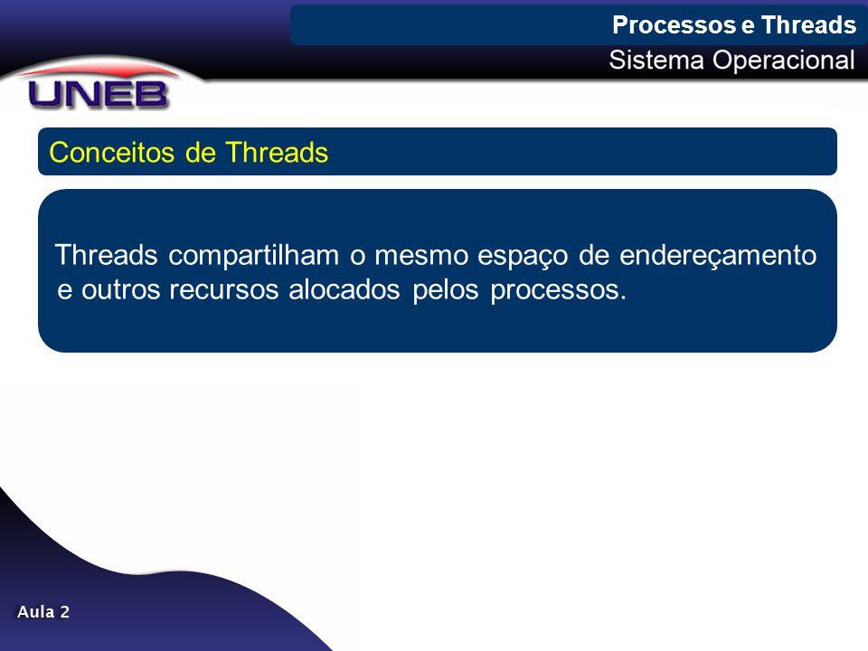 Processos e Threads Conceitos de Threads Threads compartilham o mesmo espaço de endereçamento e outros recursos alocados pelos processos.