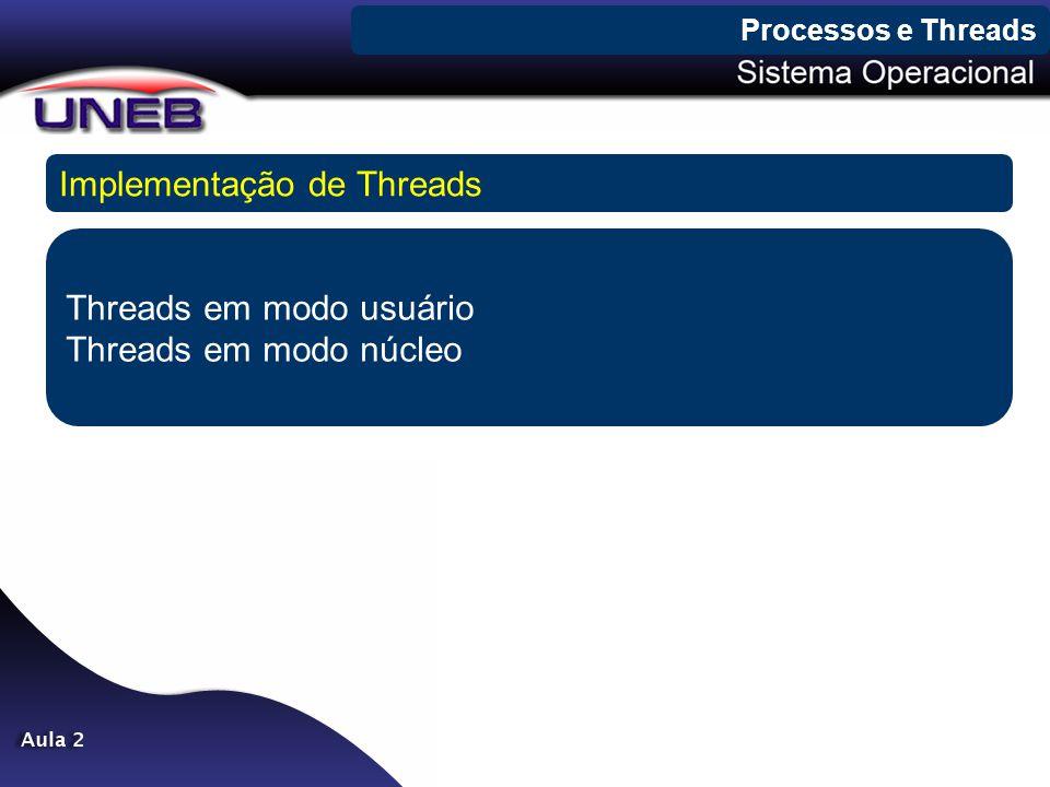 Processos e Threads Implementação de Threads Threads em modo usuário Threads em modo núcleo