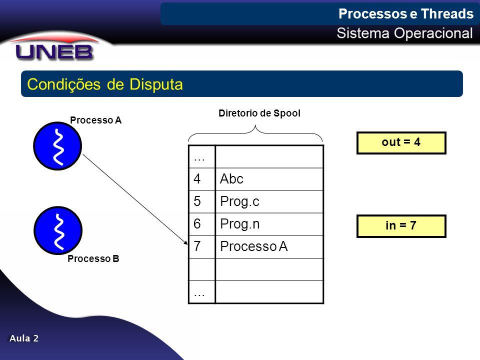 Processos e Threads Condições de Disputa... 4Abc 5Prog.c 6Prog.n 7Processo A... out = 4 in = 7 Processo A Processo B Diretorio de Spool