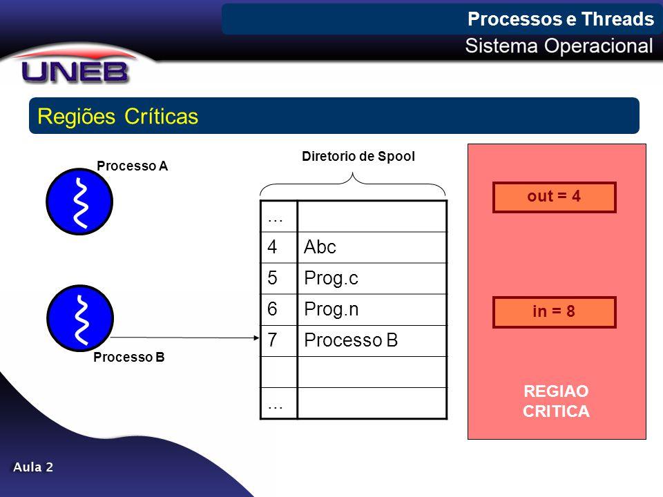 Processos e Threads Regiões Críticas... 4Abc 5Prog.c 6Prog.n 7Processo B... out = 4 in = 8 Processo A Processo B Diretorio de Spool REGIAO CRITICA