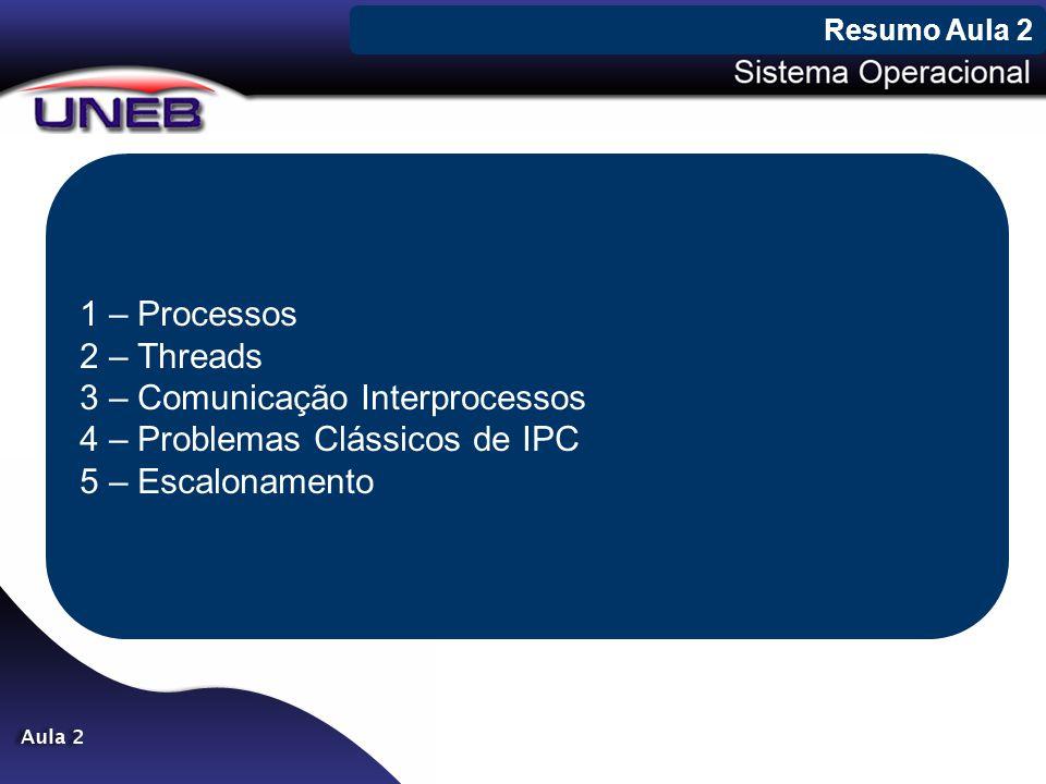1 – Processos 2 – Threads 3 – Comunicação Interprocessos 4 – Problemas Clássicos de IPC 5 – Escalonamento Resumo Aula 2