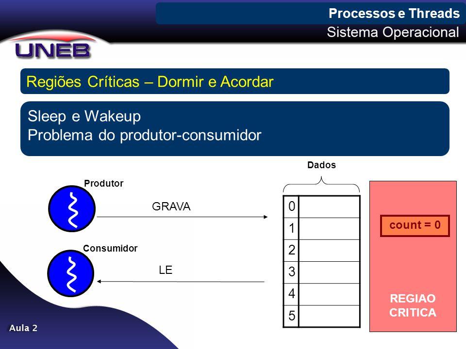 Processos e Threads Regiões Críticas – Dormir e Acordar Sleep e Wakeup Problema do produtor-consumidor 0 1 2 3 4 5 Dados Produtor Consumidor GRAVA LE