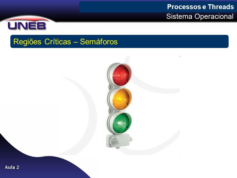 Processos e Threads Regiões Críticas – Semáforos