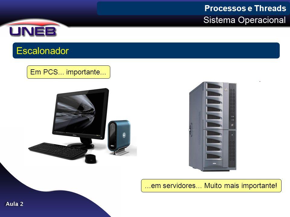Processos e Threads Escalonador Em PCS... importante......em servidores... Muito mais importante!