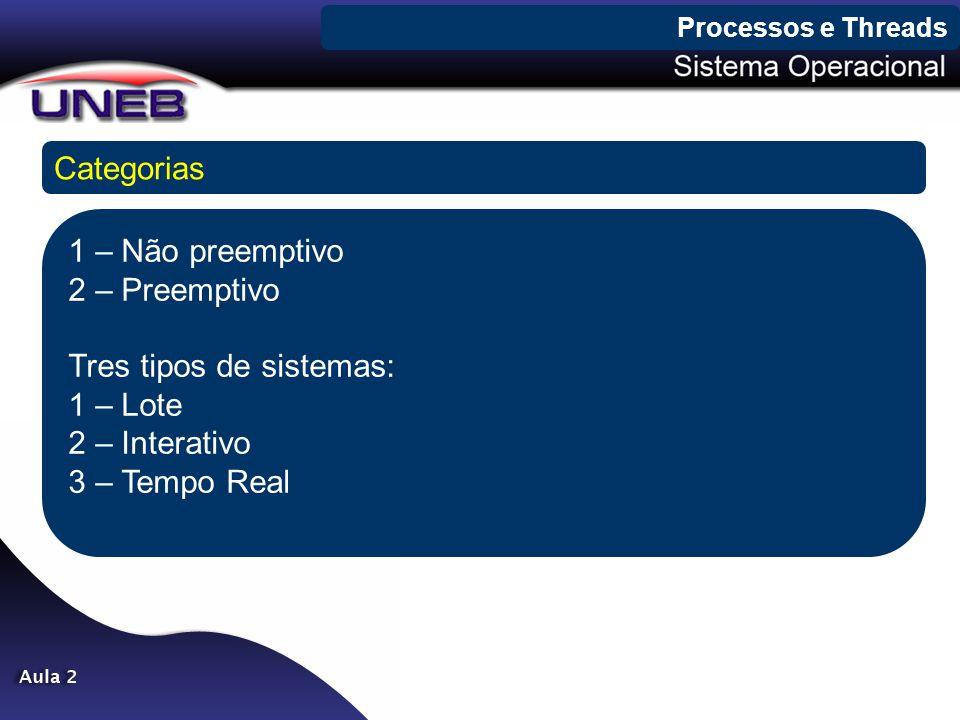 Processos e Threads Categorias 1 – Não preemptivo 2 – Preemptivo Tres tipos de sistemas: 1 – Lote 2 – Interativo 3 – Tempo Real