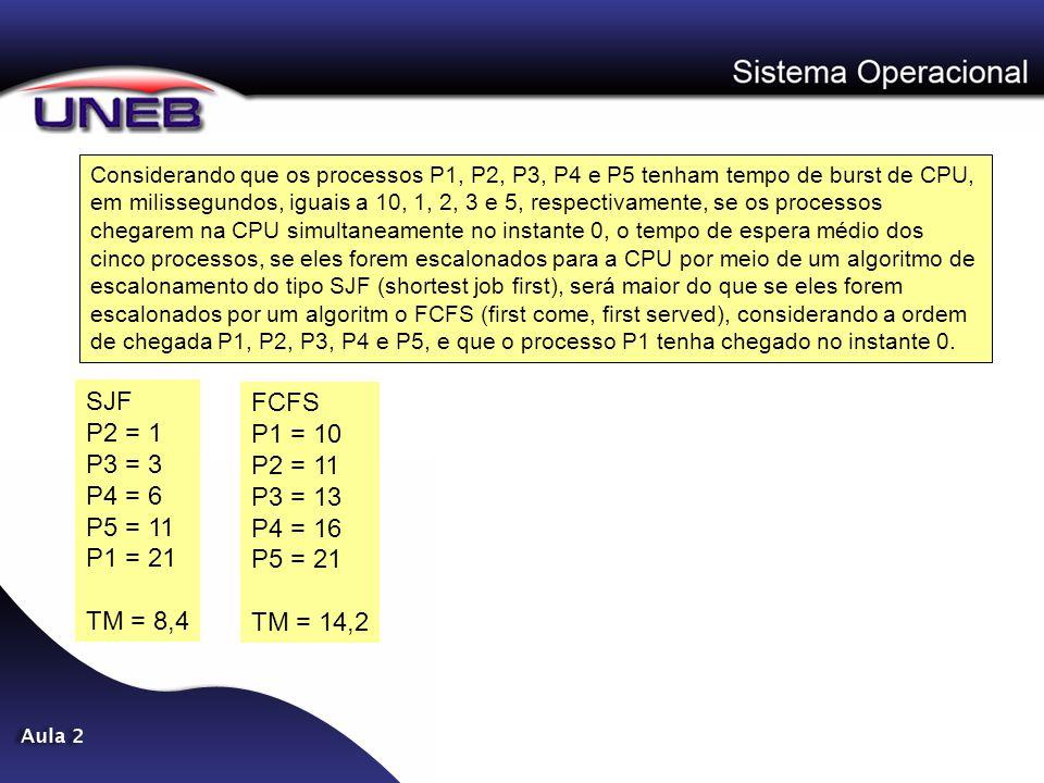 Considerando que os processos P1, P2, P3, P4 e P5 tenham tempo de burst de CPU, em milissegundos, iguais a 10, 1, 2, 3 e 5, respectivamente, se os pro
