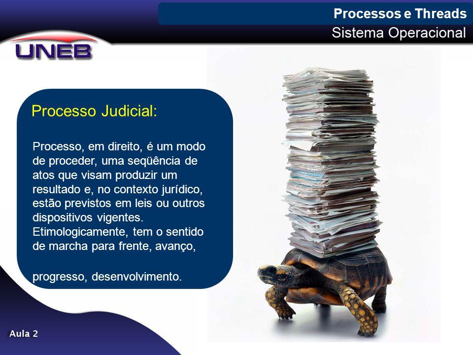 Processos e Threads Processo Judicial: Processo, em direito, é um modo de proceder, uma seqüência de atos que visam produzir um resultado e, no contex