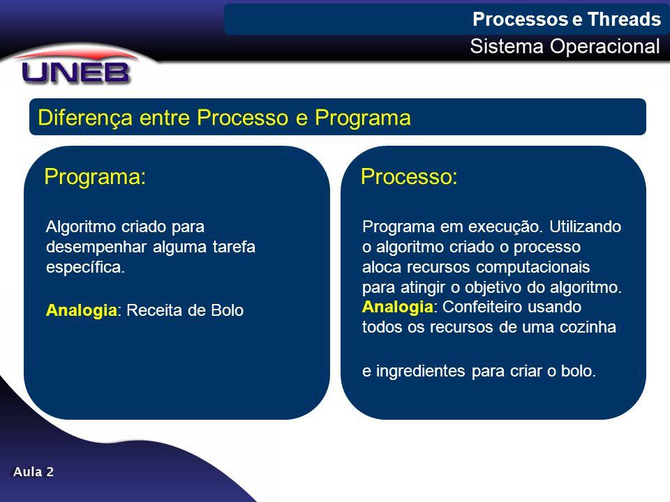 Processos e Threads Programa: Algoritmo criado para desempenhar alguma tarefa específica. Analogia: Receita de Bolo Diferença entre Processo e Program