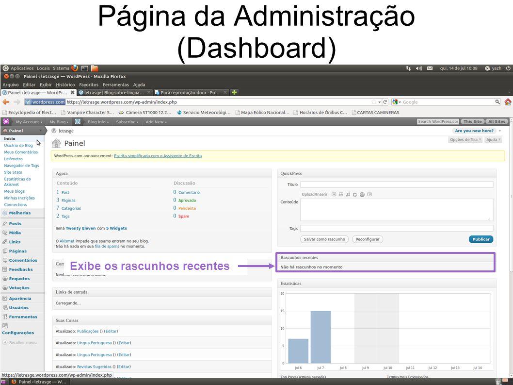 Página da Administração (Dashboard) Exibe os rascunhos recentes