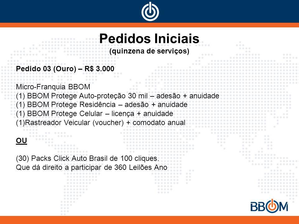 Pedidos Iniciais (quinzena de serviços) Pedido 03 (Ouro) – R$ 3.000 Micro-Franquia BBOM (1) BBOM Protege Auto-proteção 30 mil – adesão + anuidade (1) BBOM Protege Residência – adesão + anuidade (1) BBOM Protege Celular – licença + anuidade (1)Rastreador Veicular (voucher) + comodato anual OU (30) Packs Click Auto Brasil de 100 cliques.
