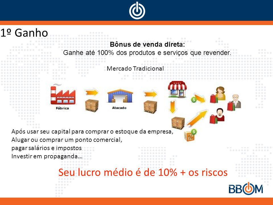 Bônus de venda direta: Ganhe até 100% dos produtos e serviços que revender.