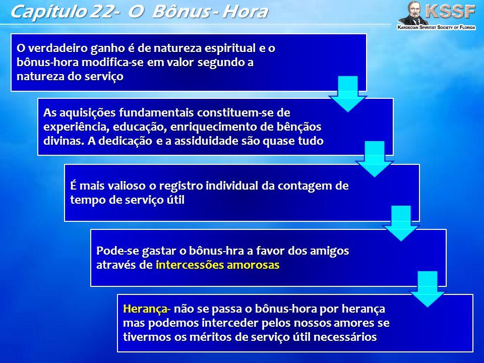 Capítulo 22- O Bônus - Hora O verdadeiro ganho é de natureza espiritual e o bônus-hora modifica-se em valor segundo a natureza do serviço As aquisiçõe
