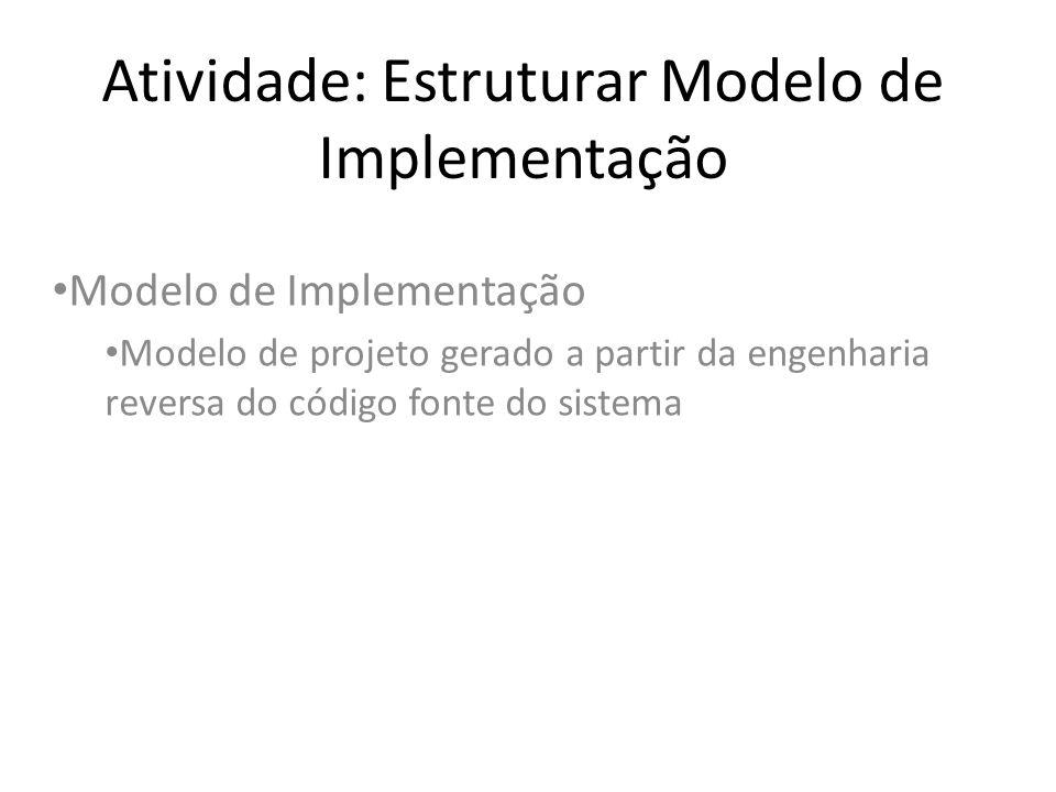 Atividade: Planejar Integração Arquiteto Integrador de sistema Programador Revisor de código Estruturar Modelo de Implementação Planejar Integração Implementar Componentes Realizar Testes Unitários Corrigir Defeitos Revisar Código Integrar Sistema e Subsistemas